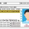 簡單講解日本的汽機車駕照(5)