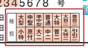 簡單講解日本的汽機車駕照(7)