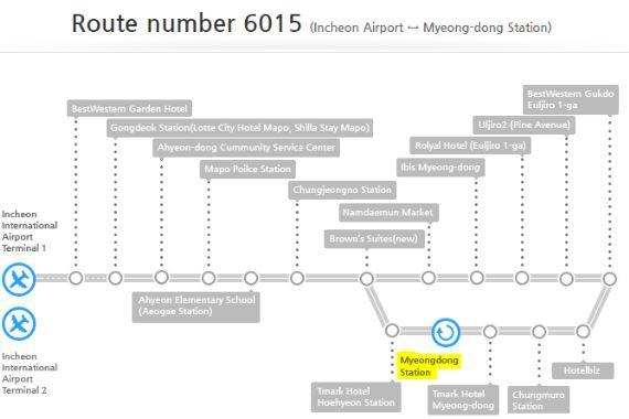 機場巴士6015路線.JPG