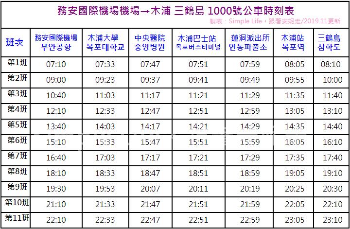 1000公車務安-三鶴島.PNG