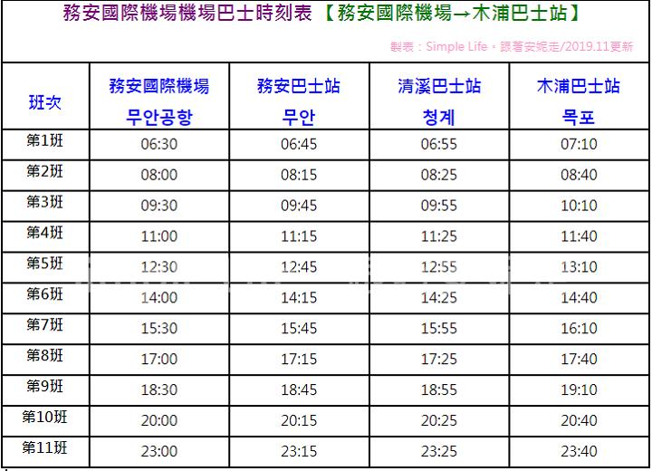 務安-木浦機場巴士2019.11更新.PNG