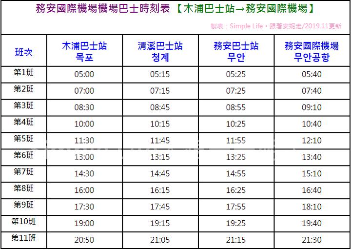 木浦-務安機場巴士2019.11更新.PNG