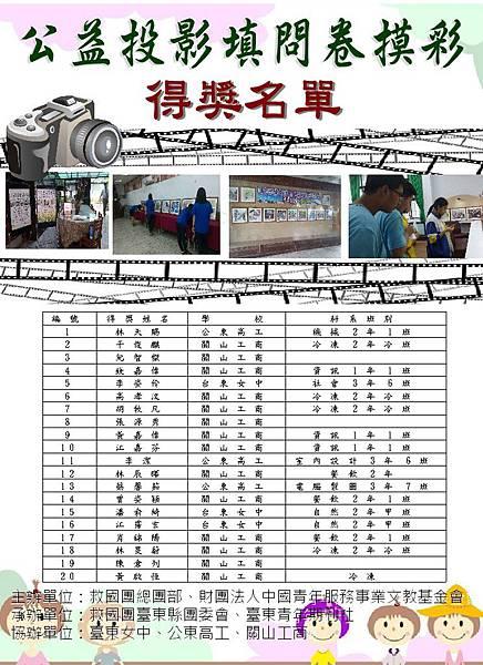 「抓住公益蹤影 ~愛記錄」 攝影校園巡迴展摸彩活動得獎名單