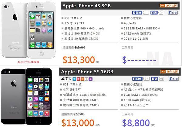 iphone4s價格