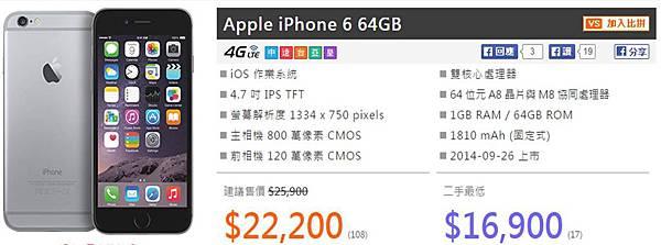 iphone6手機價
