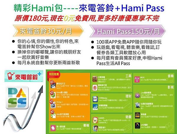 經銷通路HAMI PASS組