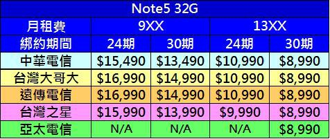 NOTE5 32G