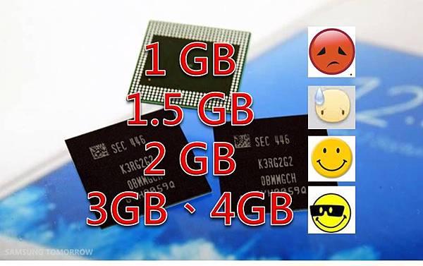 記憶體容量
