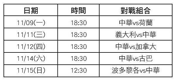 台灣參賽時間