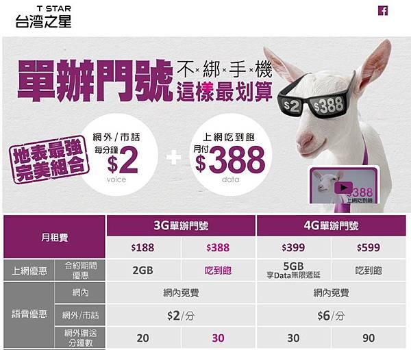 台灣之星單辦門號資費表