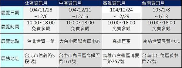 資訊月2015各區舉辦地點