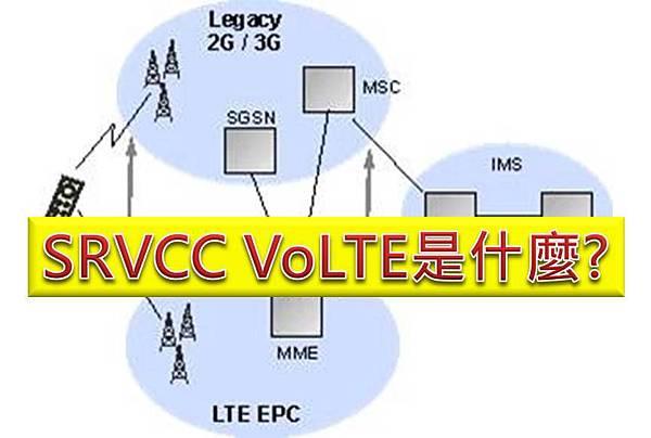 SRVCC(1)