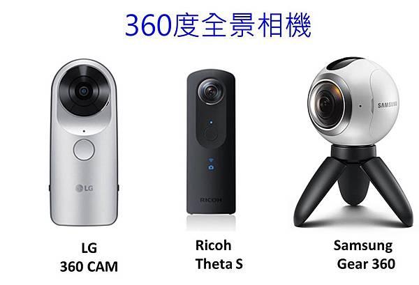 360度全景相機