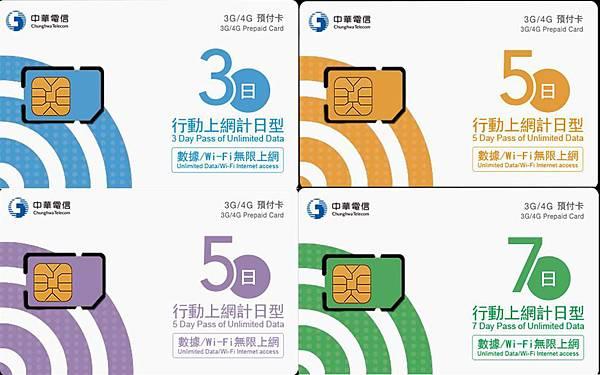 中華行動上網計日型