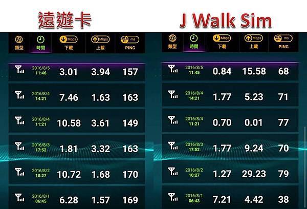 遠遊 jwalk 2
