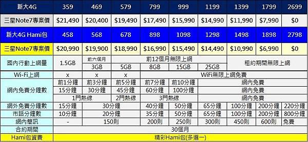 中華n7專案價