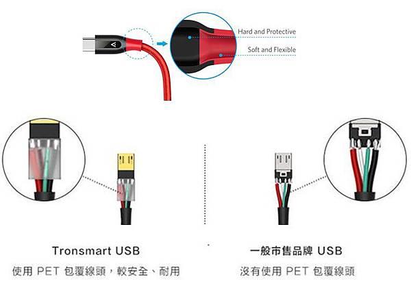 USB堅固