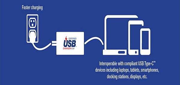 usb-f認證