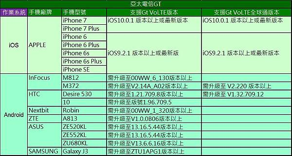 volte gt手機