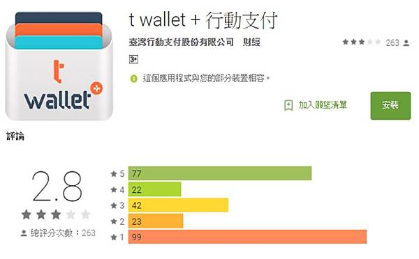 t wallet