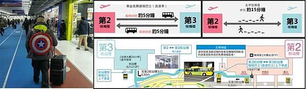 成田機場航廈