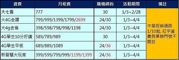 中華新4G