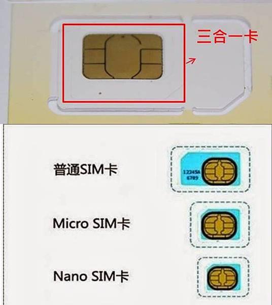 4G手機SIM卡