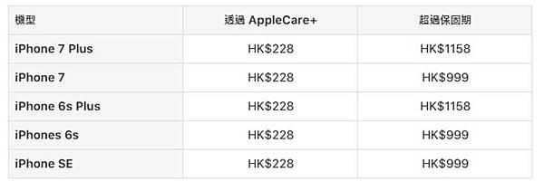 香港螢幕維修價格