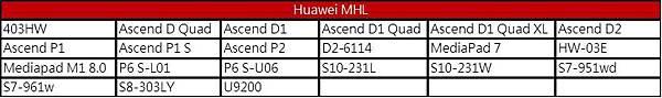 hml huawei