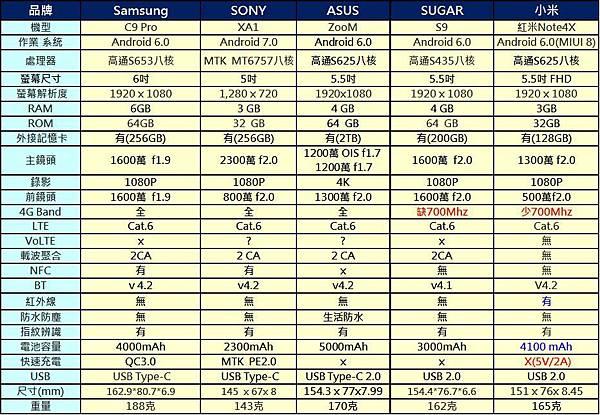4G +3G NEW 1