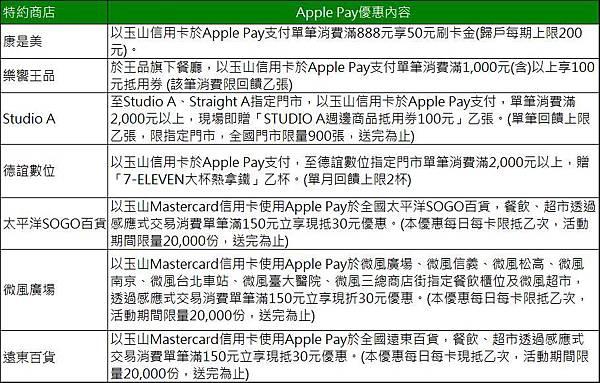 apple pay玉山特約店