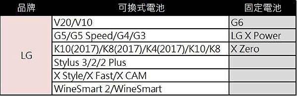 LG可換電池