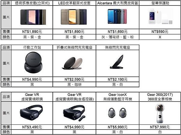 S8預購配件