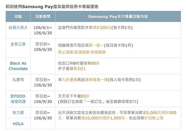 samsung pay富邦