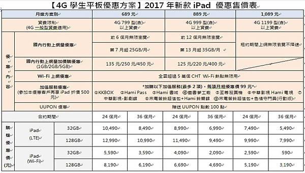 IPAD 2017 CHT資費2