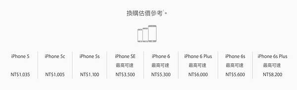 官網舊換新價格iphone