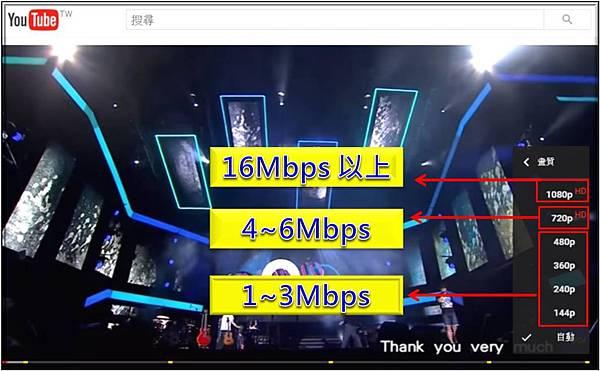 4G網速要求