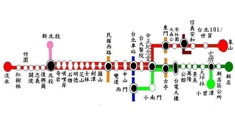 台北捷運信義線(1)760