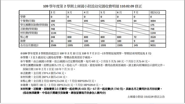 109-2(110.02.09修改).png