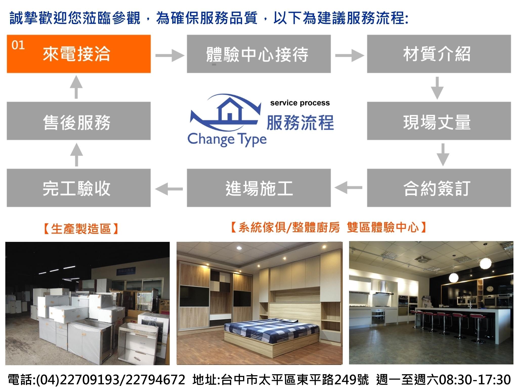 服務流程 (4)