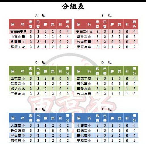 預賽分組表.jpg
