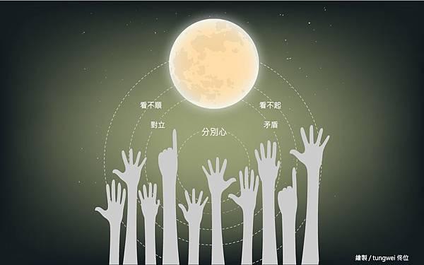 宗教是手指 真理是月亮