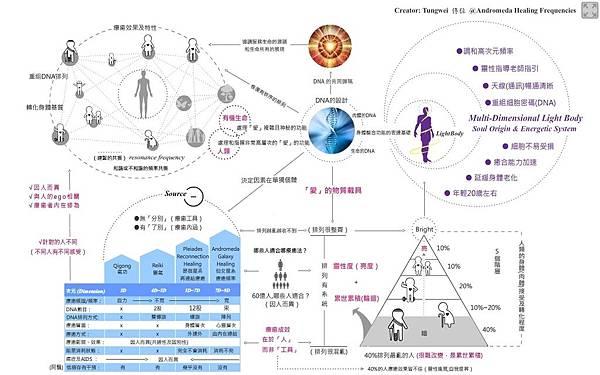 andromeda-healing_frequencies.jpg