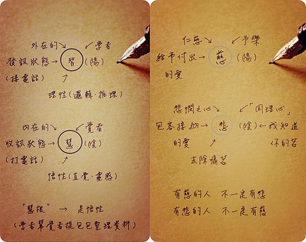 慈悲+智慧.png