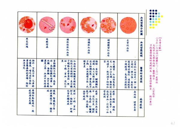 血液型態圖.jpg