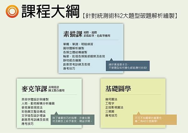 設計群補習班課程大綱