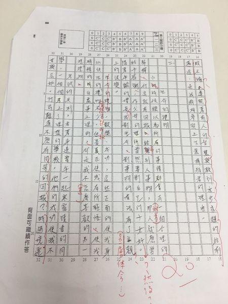 統一入學測驗作文班