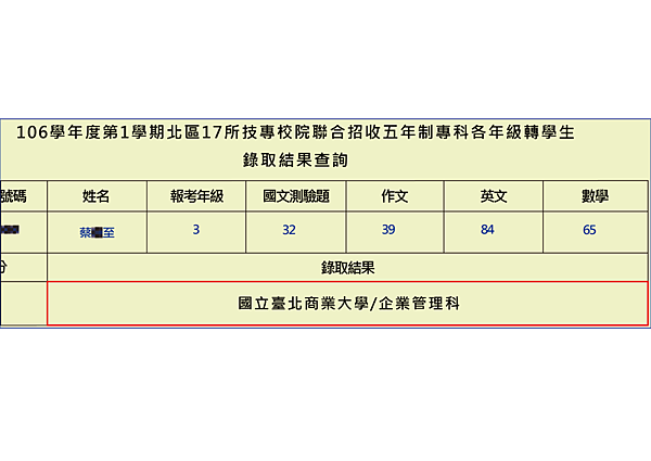 五專轉學考 臺北商業大學