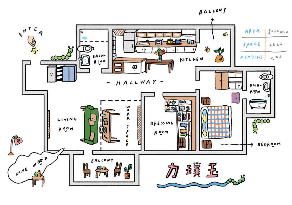 室內設計平面圖 室內裝修 裝潢設計 室內裝潢價格 室內裝潢推薦  預售屋客變  小預算裝潢