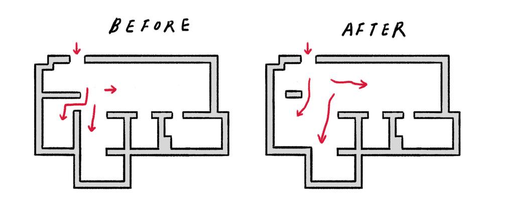 動線規劃 室內動線 動線設計 動線圖 室內動線設計